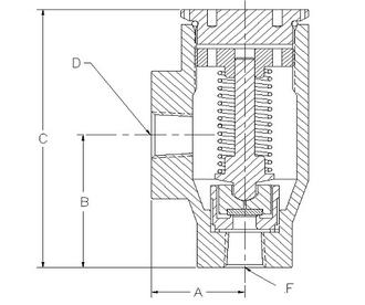 SRH3型安全阀尺寸图